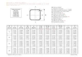 Forex tabla caracteristicas pdf