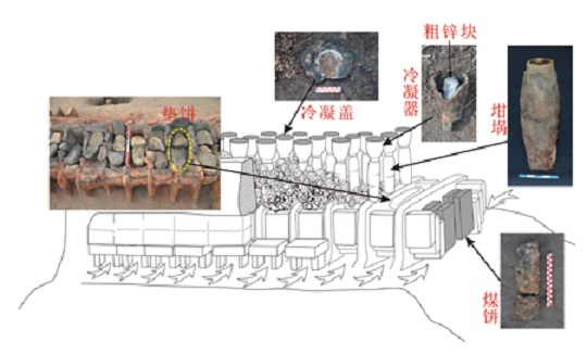 Ancient zinc mining and metallurgy site discovered in China's Hunan Province