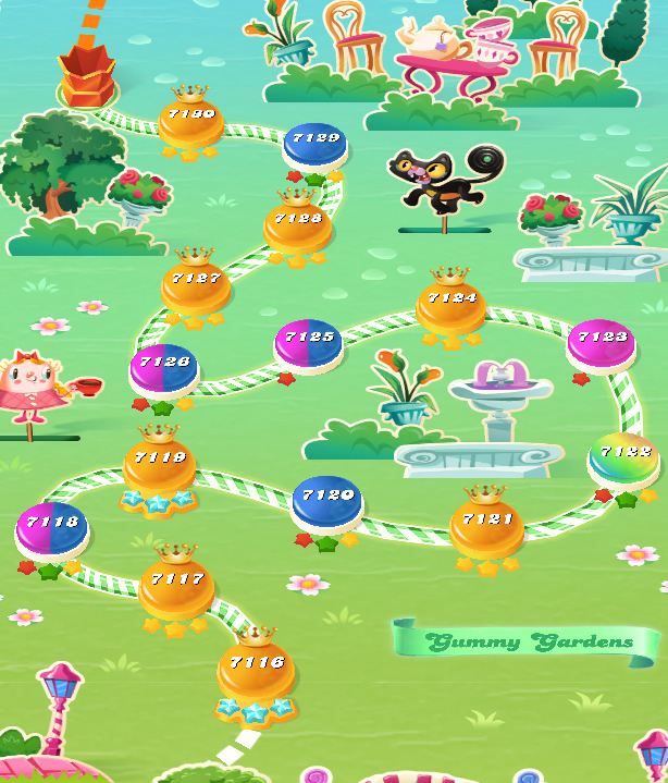 Candy Crush Saga level 7116-7130