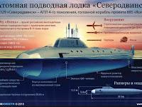 Rusia : Kapal Selam Non-Nuklir untuk Indonesia Akan Dilengkapi Rudal KALIBER