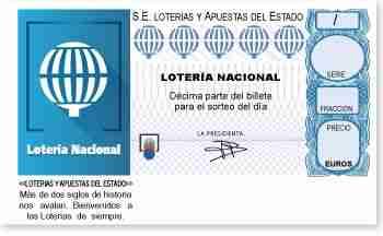 Loteria nacional republica dominicana premios de hoy