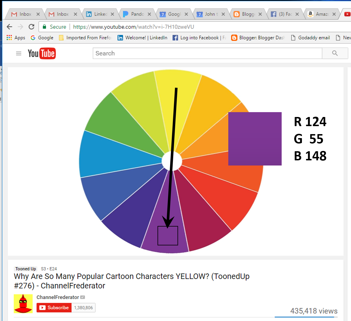 John the math guy what is the opposite of yellow artists color wheel showing purple opposite yellow nvjuhfo Gallery