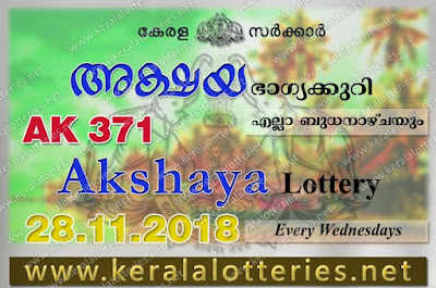 KeralaLotteries.net, akshaya today result: 28-11-2018 Akshaya lottery ak-371, kerala lottery result 28-11-2018, akshaya lottery results, kerala lottery result today akshaya, akshaya lottery result, kerala lottery result akshaya today, kerala lottery akshaya today result, akshaya kerala lottery result, akshaya lottery ak.371 results 28-11-2018, akshaya lottery ak 371, live akshaya lottery ak-371, akshaya lottery, kerala lottery today result akshaya, akshaya lottery (ak-371) 28/11/2018, today akshaya lottery result, akshaya lottery today result, akshaya lottery results today, today kerala lottery result akshaya, kerala lottery results today akshaya 28 11 18, akshaya lottery today, today lottery result akshaya 28-11-18, akshaya lottery result today 28.11.2018, kerala lottery result live, kerala lottery bumper result, kerala lottery result yesterday, kerala lottery result today, kerala online lottery results, kerala lottery draw, kerala lottery results, kerala state lottery today, kerala lottare, kerala lottery result, lottery today, kerala lottery today draw result, kerala lottery online purchase, kerala lottery, kl result,  yesterday lottery results, lotteries results, keralalotteries, kerala lottery, keralalotteryresult, kerala lottery result, kerala lottery result live, kerala lottery today, kerala lottery result today, kerala lottery results today, today kerala lottery result, kerala lottery ticket pictures, kerala samsthana bhagyakuri,