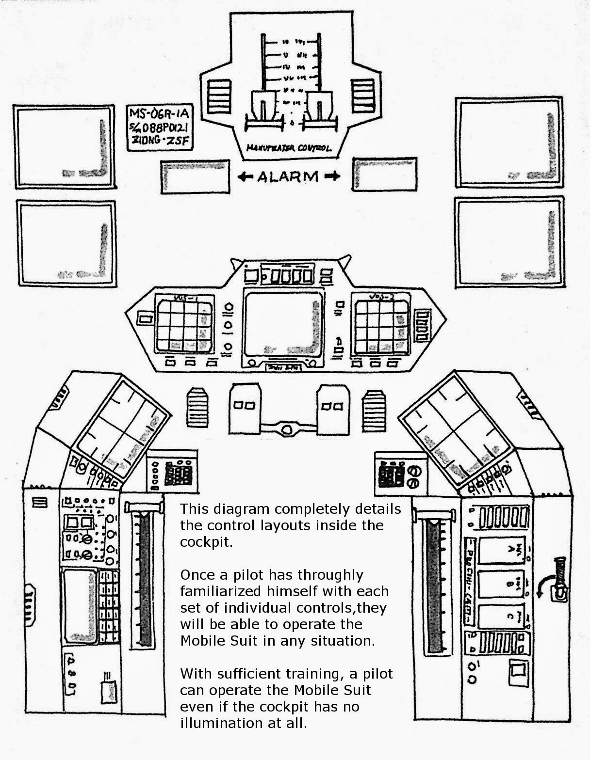Anaheim Journal: MS-06R-1A Technical Manual