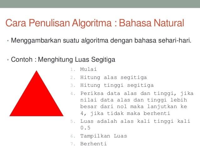 Contoh Penulisan Algoritma Menggunakan Bahasa Natural Dalam
