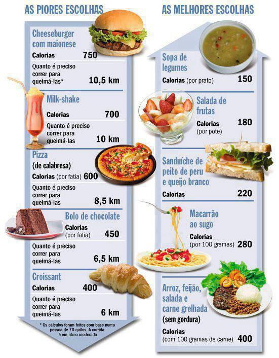 ganhar massa magra dieta