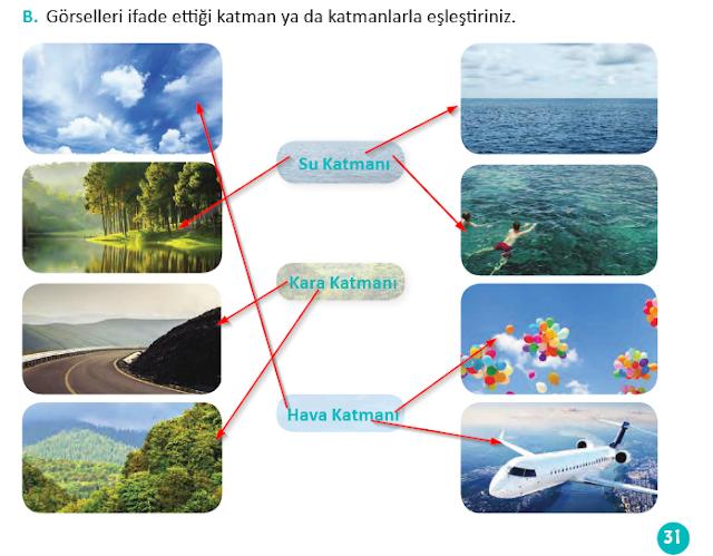MEB Yayınları 3.Sınıf Fen Bilimleri Ders Kitabı 31.Sayfa Cevapları (Gezegenimizi Tanıyalım Ünitesi)