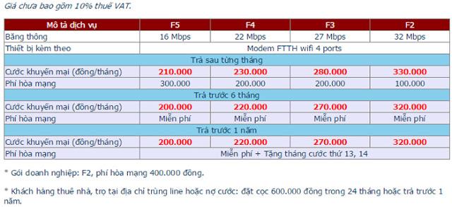Đăng Ký Lắp Mạng Wifi FPT Huyện Bình Chánh 1