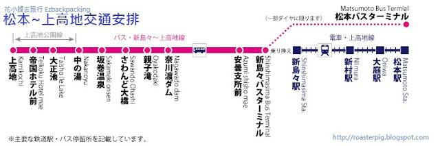 松本~上高地交通路線圖
