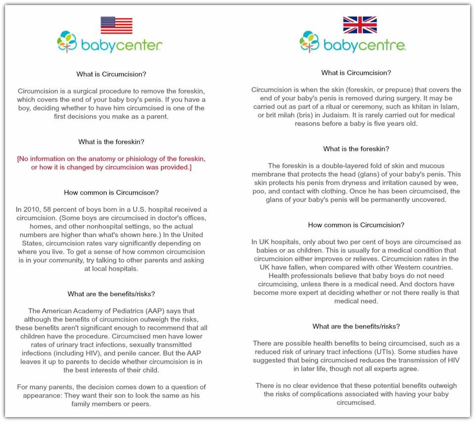 Babycentre website: Information on circumcision — striking