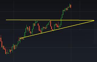 strategi trading binary option 1 menit