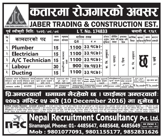Jobs in Qatar for Nepali, Salary Rs 33,187