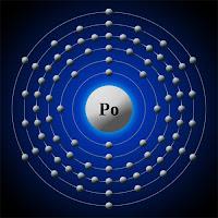Polonyum atomu elektron kabuk modeli
