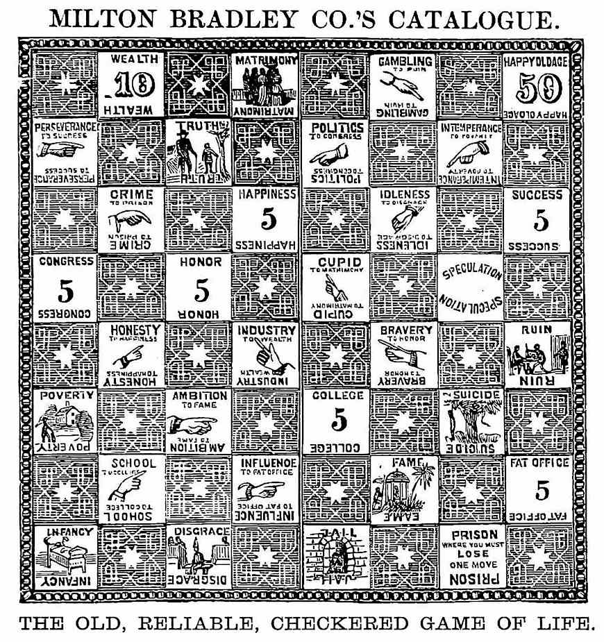 """Milton Bradley's 1889 board game, """"The Game of Life"""""""