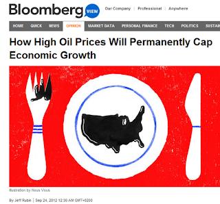 Oljepriset over 115 dollar fatet