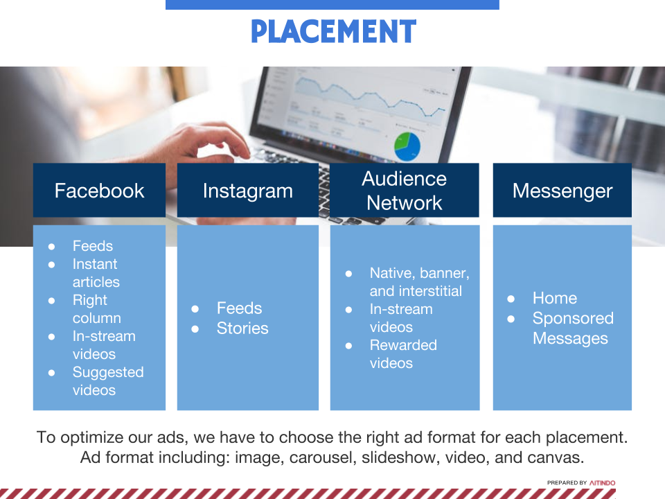 Facebook blueprint live first half easy choose automatic placement let facebook do the rest but for instagram reach objective i usually only choose instagram feed as placement malvernweather Gallery