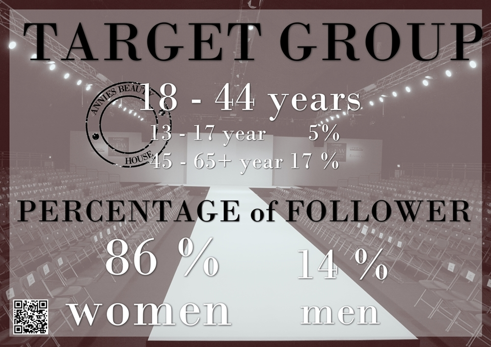 MediaKit Annies Beauty House - Target Group Reader and Follower