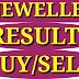 RESULTS PCJEWELLERS क्या होगा MONDAY UP या DOWN