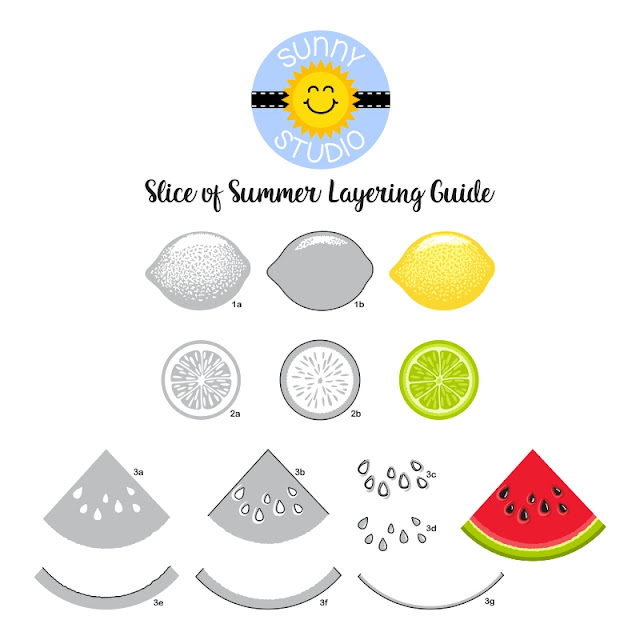 Sunny Studio Stamps: Slice of Summer Lemon, Lime and Watermelon Stamp Alignment Layering Guide