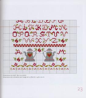 schema punto croce -sampler con le teiere -grille point de croix thé