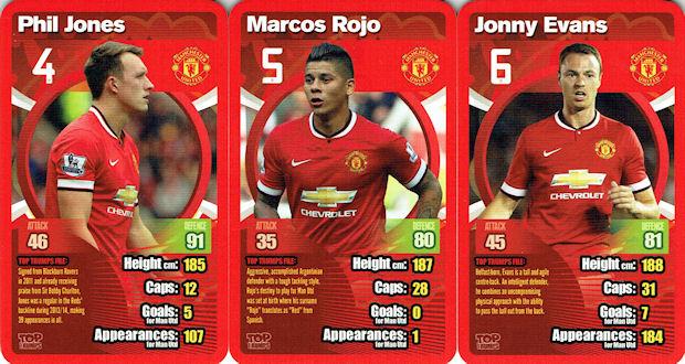 Football cartophilic info exchange top trumps manchester united top trumps manchester united fc 2014 15 02 voltagebd Images