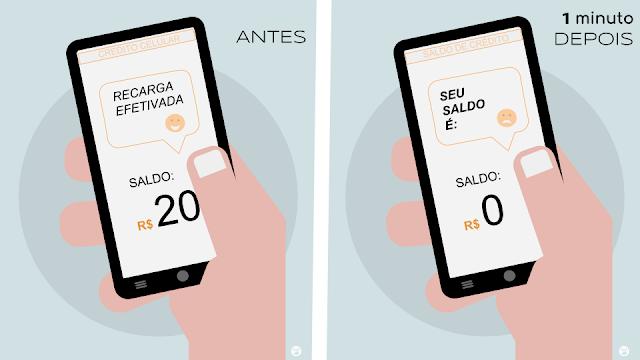 SVAs: Antes - recarga efetivada 20 reais, 1 minuto depois - saldo zerado