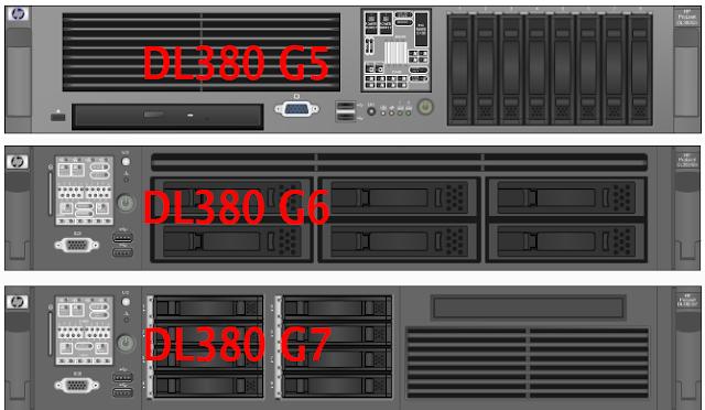 Visión Frontal HP Proliant DL380 G5, G6 y G7
