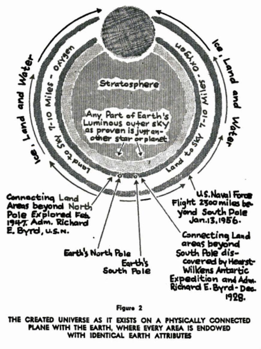 409ba7bac2b8 Articoli – La Terra Piana (l altra teoria) Blog