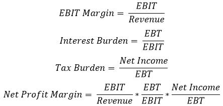 operating margin ebit margin