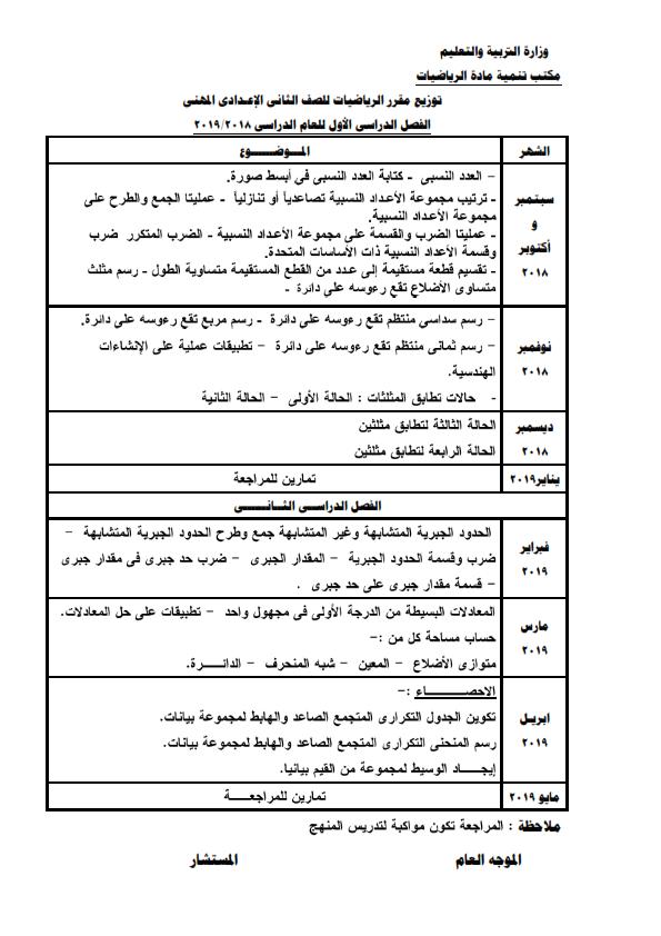توزيع منهج الرياضيات للمرحلة الإعدادية للعام ٢٠١٨ / ٢٠١٩ 2_002