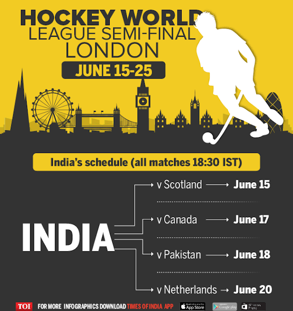 India's schedule for the HWL2017 semi-finals