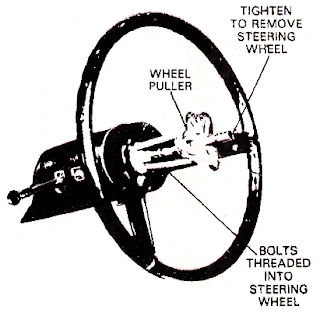 Mechanical Technology: Steering Wheel Removal and Replacement