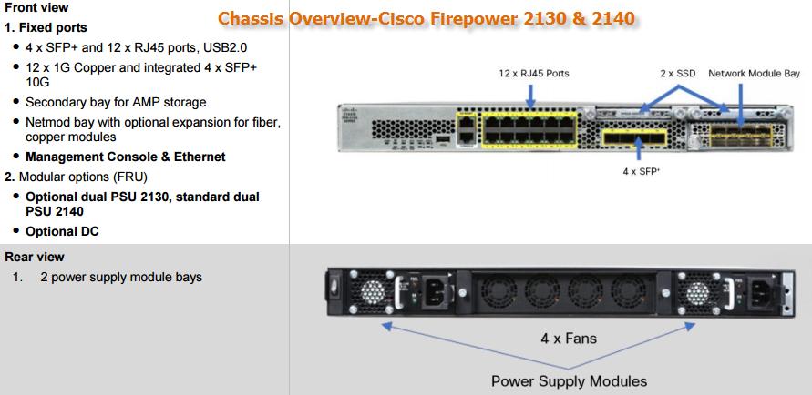 Cisco Firepower - Next Generations Firewalls ( FP2100, FP4100 and