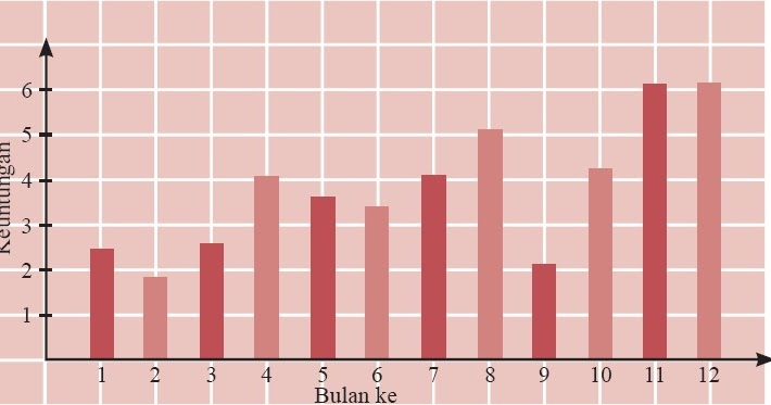 Galih's Blog: Penyajian Data Statistik dalam Bentuk Tabel ...