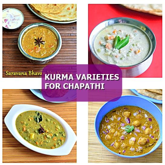 kurma varieties