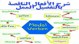 شرح أفعال Modalverben