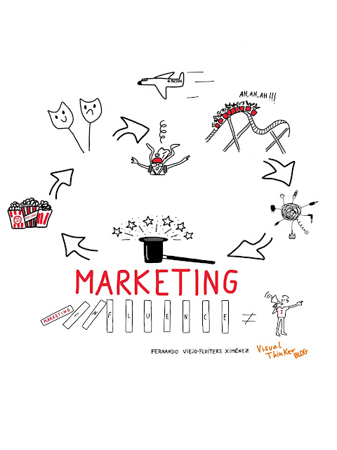 Marketing es magia, influencia, conexiones, experiencias, emociones, entretenimiento