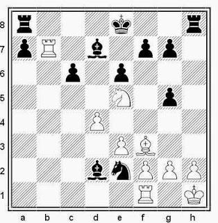Posición de la partida de ajedrez Mortin - Cvetkov (URSS, 1987)
