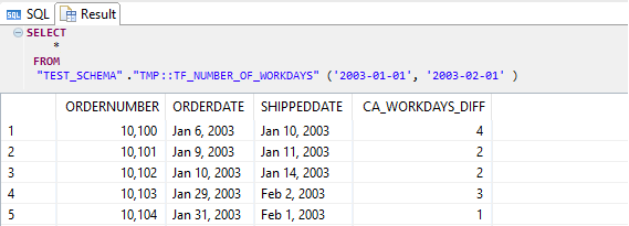 Table Functions in SAP HANA step by step guide