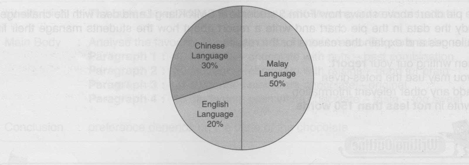 Learning english daily pt3 guided writing composition 12 medium of communication among employees of abc sdn bhd nvjuhfo Choice Image