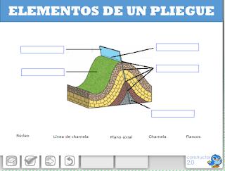 https://constructor.educarex.es/constructor/constructor/workspaces/2113/documentos/27377/index_web.php?id_usuario=2113&id_ode=27377&titulo_ode=Elementos%20de%20un%20pliegue#.WCdjWCSRZ6w
