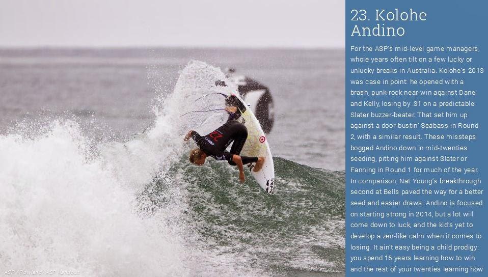 kolohe andino power rankings