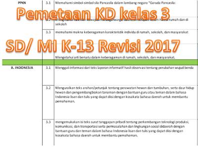Pemetaan KD kelas 3 SD/ MI Semester 2 Kurikulum 2013 revisi 2017