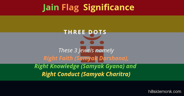 Jain Flag Colors Meaning and Significance : Into Jainism three dots