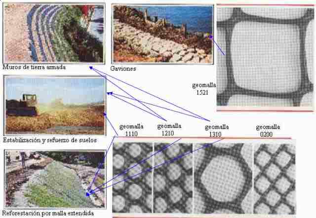 Manual uso de Geotextiles