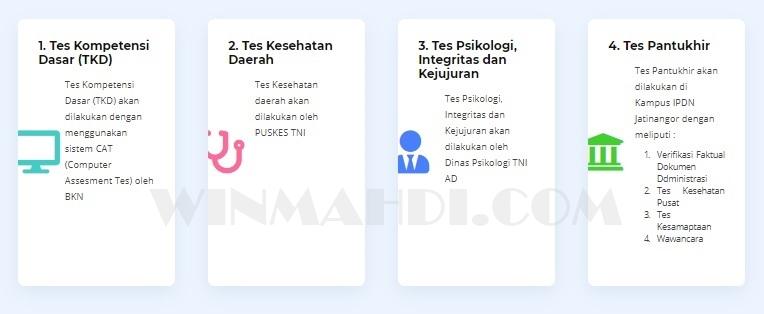 Jenis Ujian IPDN