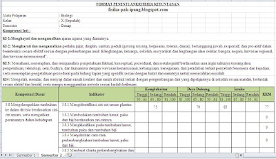 KKM Biologi SMA SMK Kelas X XI XII Kurikulum 2013 Revisi 2018