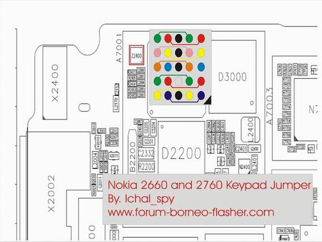 All Gsm Solution Nokia E66 Keypad Solution - Imagez co