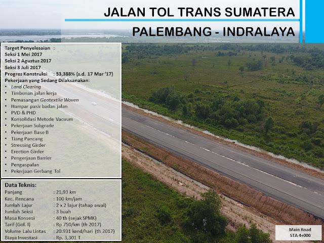 Jalan Tol Palembang - Indralaya