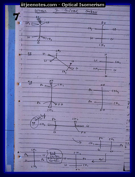 Optical Isomerism 7